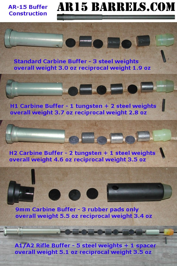 Buffer Weights Build your own AR-15