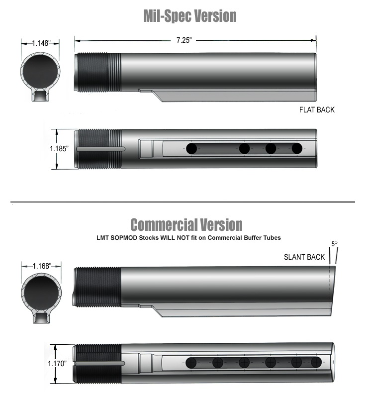 Build AR15 Mil-Spec vs Commercial Buffer tube