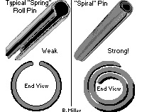 Roll Pin Spiral vs c type