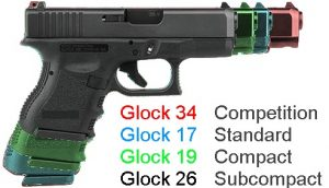 Glock Size Comparison