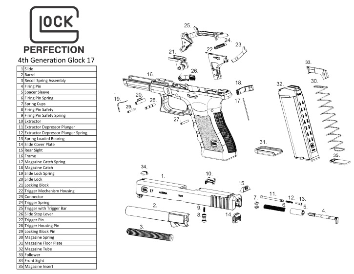 Glock 17 gen4 exploded view