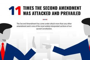 11 Times the Second Amendment was Attacked and Prevailed Thumbnail